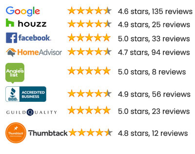 Third Party Customer Reviews